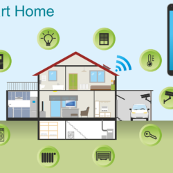 How to turn your house into a high tech home